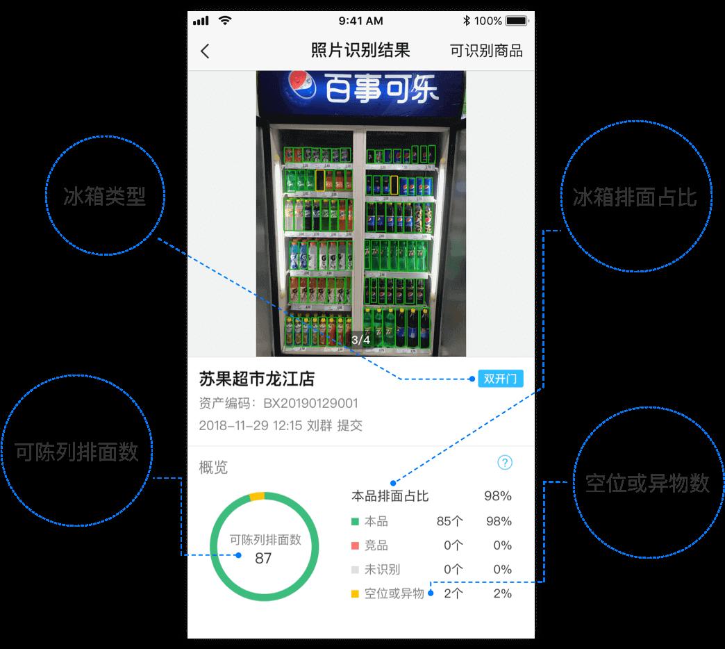 冰箱画像洞察市场